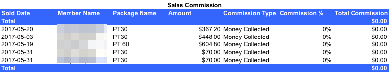 Sales Commission section