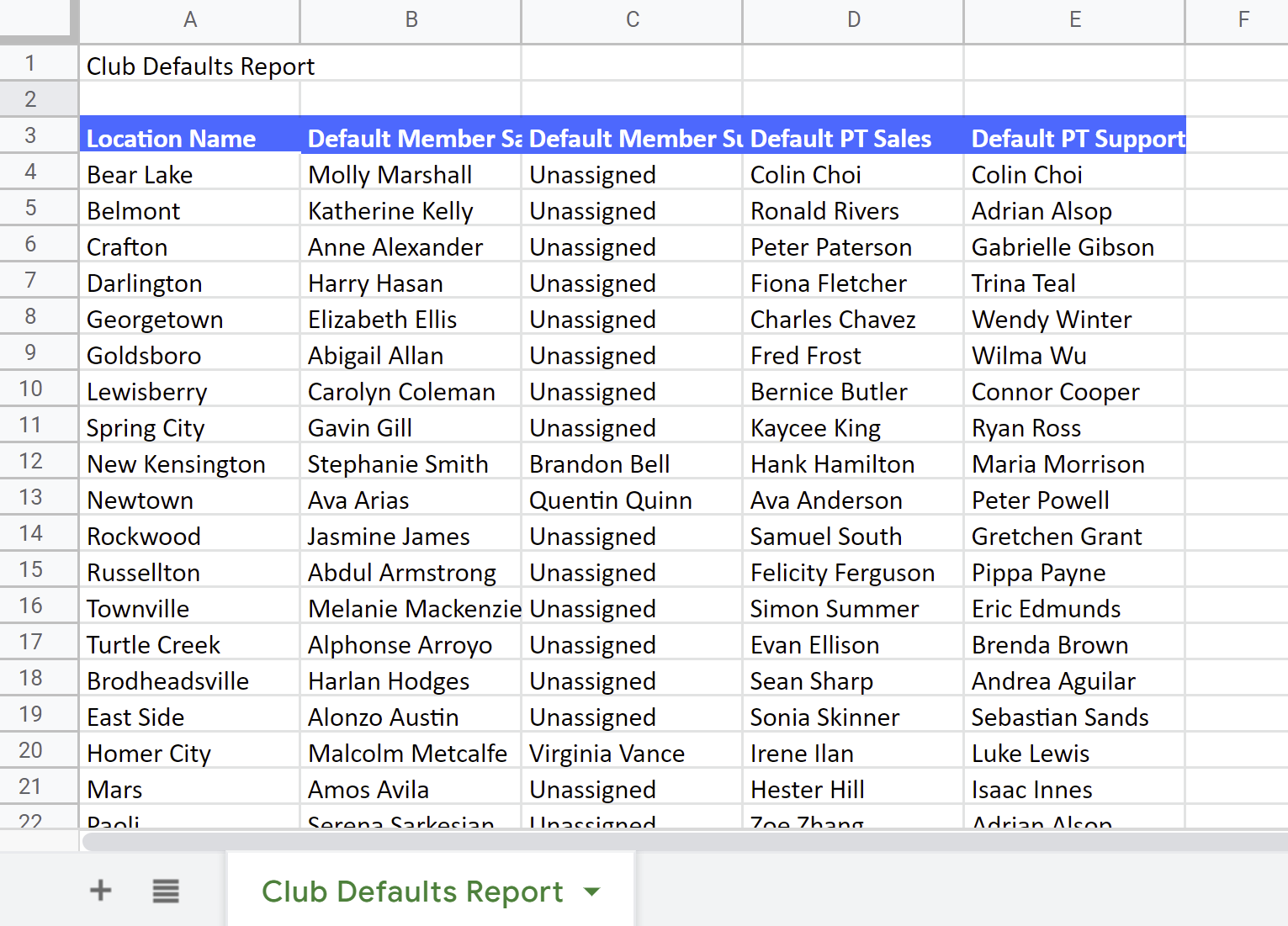 Club Defaults Report