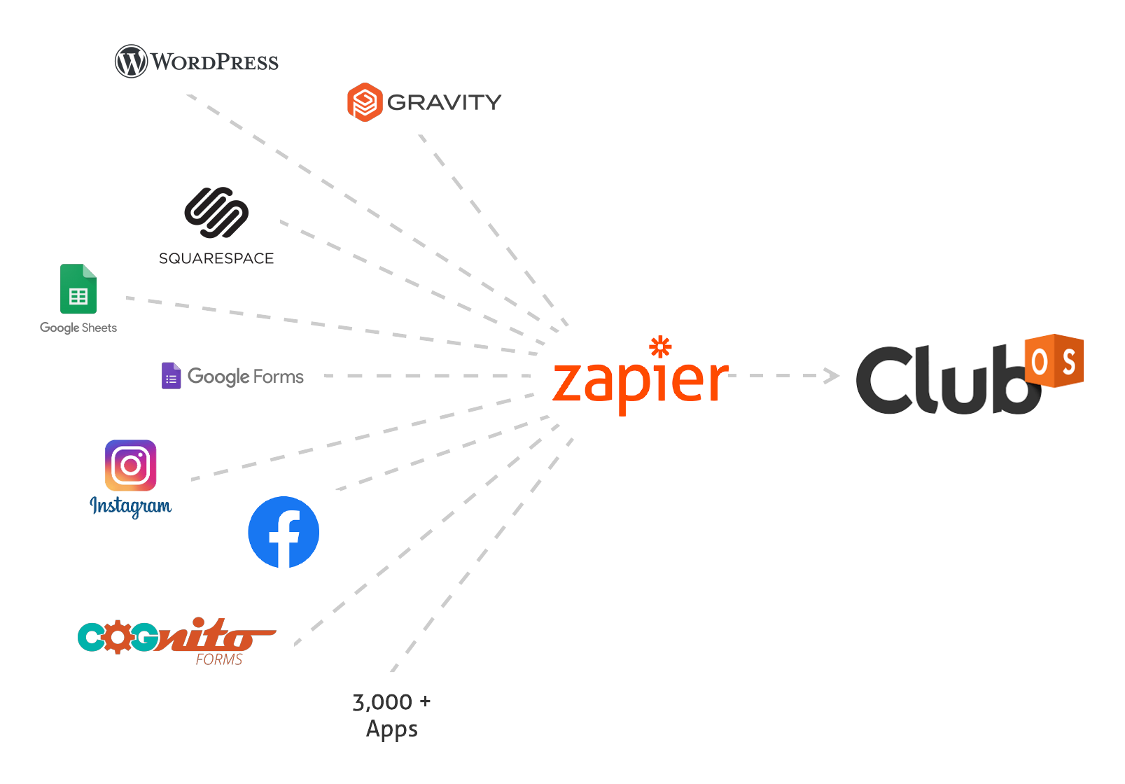 Zapier_Integration___1_.png