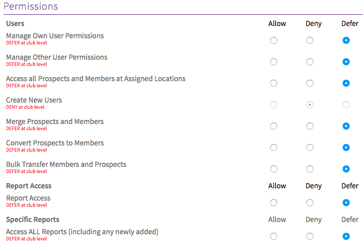 list of permissions